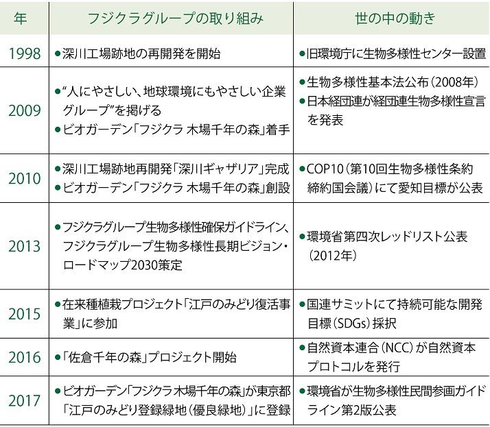 マップ 東京 都 ロード 東京都、休業緩和に向けたロードマップの概要を発表。「2週間毎に状況を確認して判断」